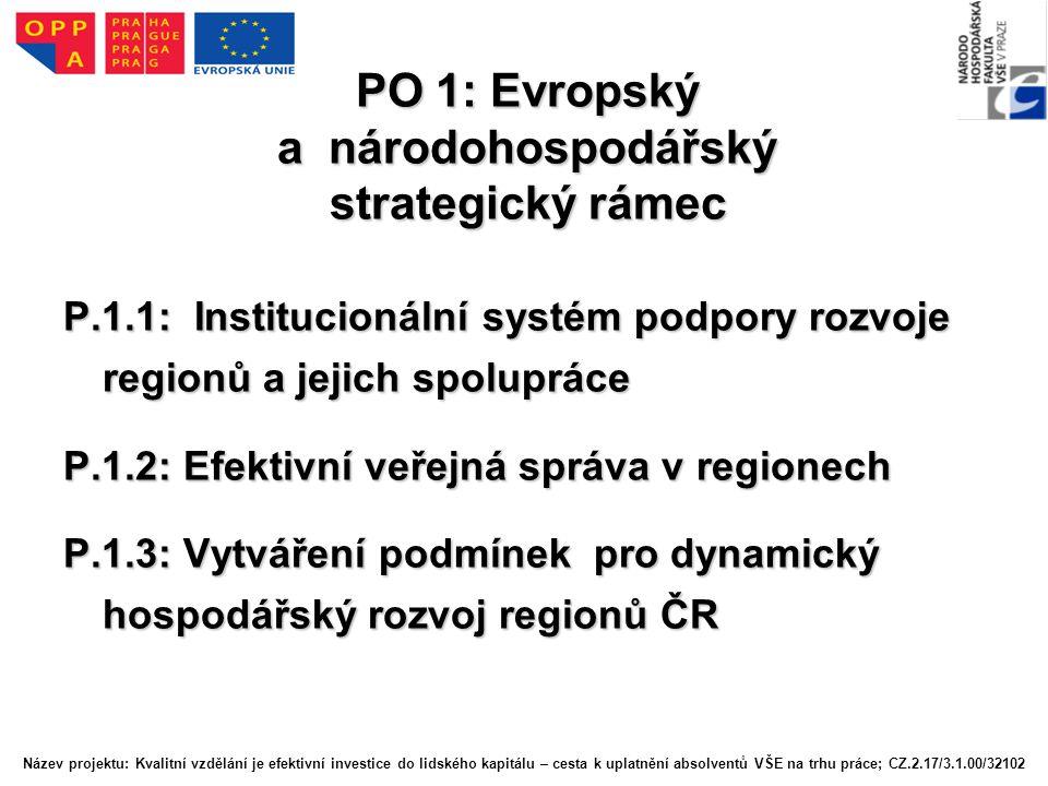PO 1: Evropský a národohospodářský strategický rámec