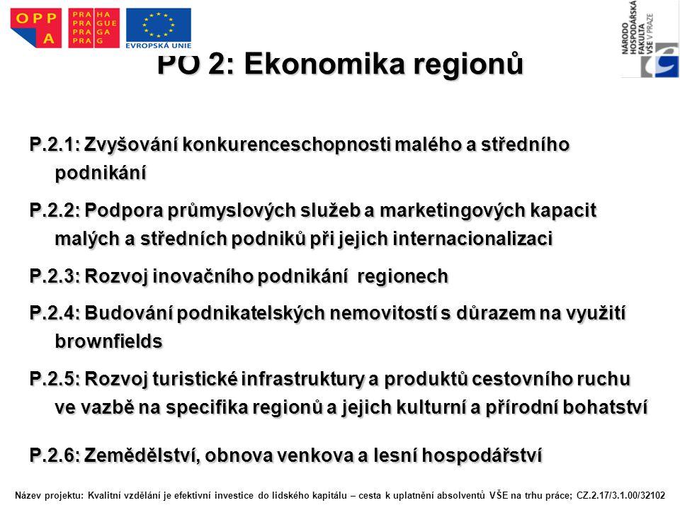 PO 2: Ekonomika regionů P.2.1: Zvyšování konkurenceschopnosti malého a středního podnikání.