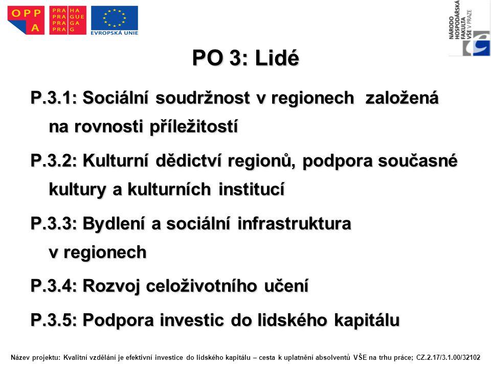 PO 3: Lidé P.3.1: Sociální soudržnost v regionech založená na rovnosti příležitostí.
