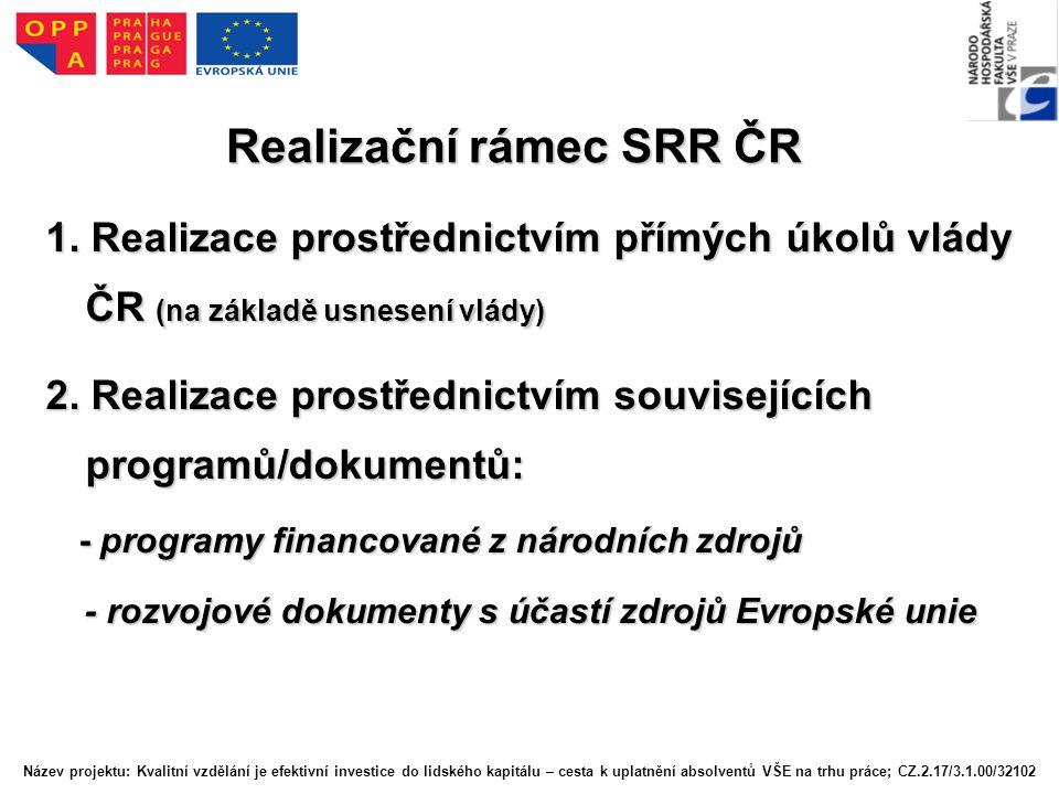 Realizační rámec SRR ČR