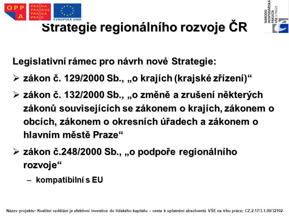 Strategie regionálního rozvoje ČR
