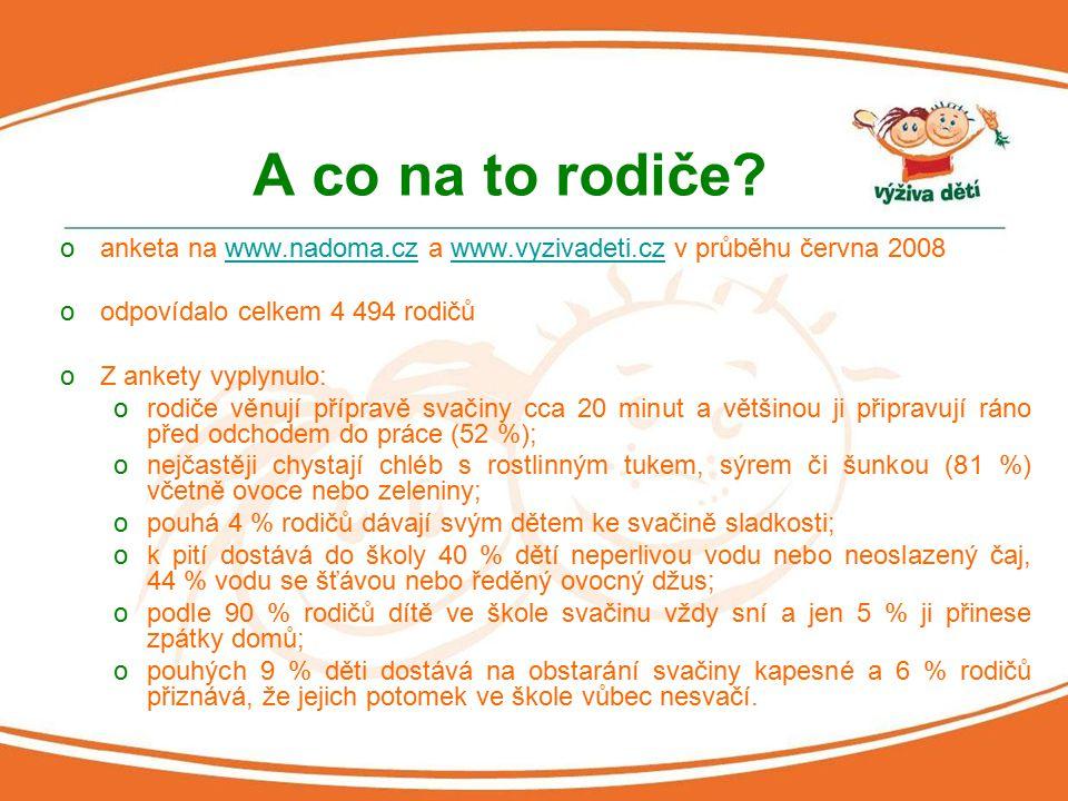 A co na to rodiče anketa na www.nadoma.cz a www.vyzivadeti.cz v průběhu června 2008. odpovídalo celkem 4 494 rodičů.