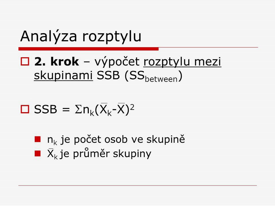 Analýza rozptylu 2. krok – výpočet rozptylu mezi skupinami SSB (SSbetween) SSB = nk(Xk-X)2. nk je počet osob ve skupině.