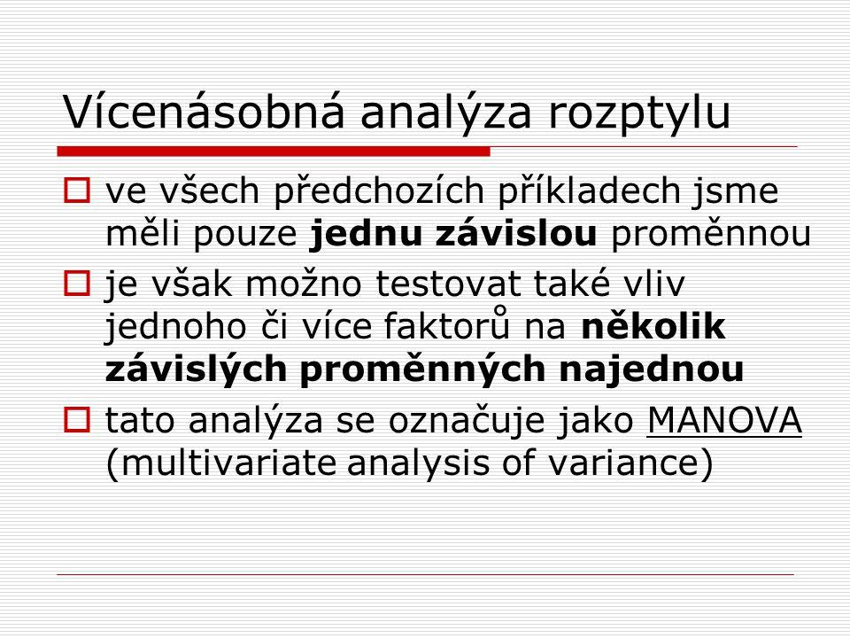 Vícenásobná analýza rozptylu