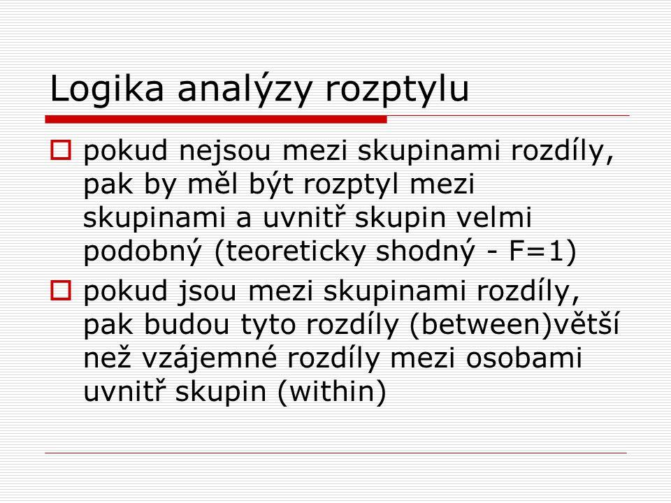 Logika analýzy rozptylu