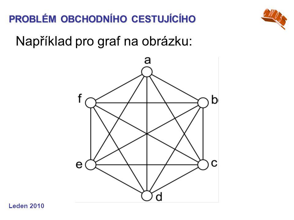 Například pro graf na obrázku: