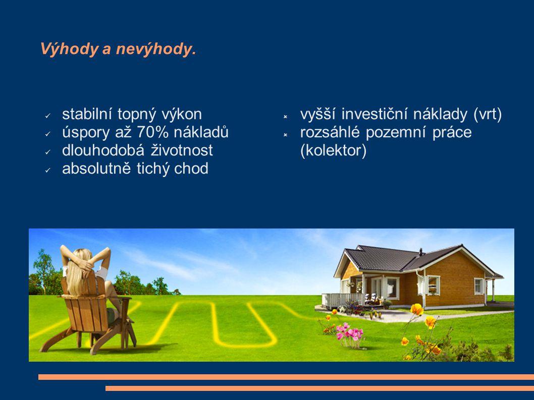 Výhody a nevýhody. stabilní topný výkon. úspory až 70% nákladů. dlouhodobá životnost. absolutně tichý chod.