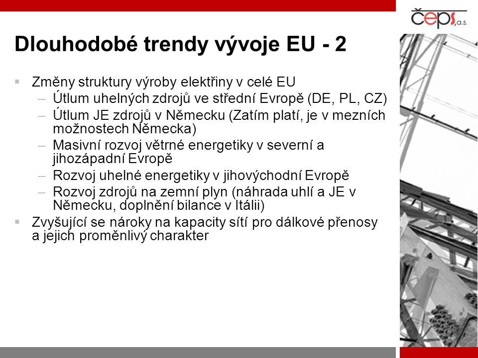 Dlouhodobé trendy vývoje EU - 2