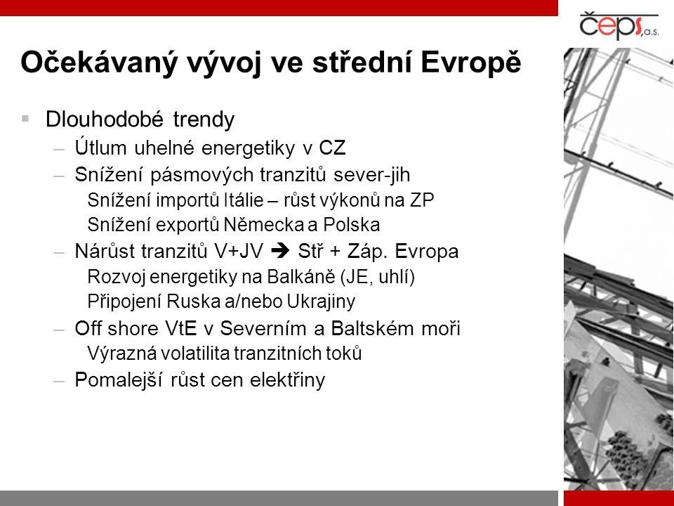 Očekávaný vývoj ve střední Evropě