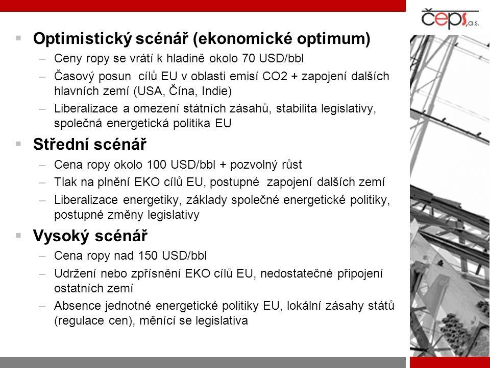 Optimistický scénář (ekonomické optimum)