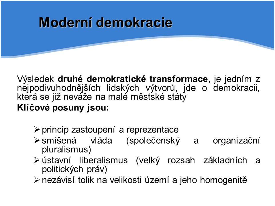 Moderní demokracie