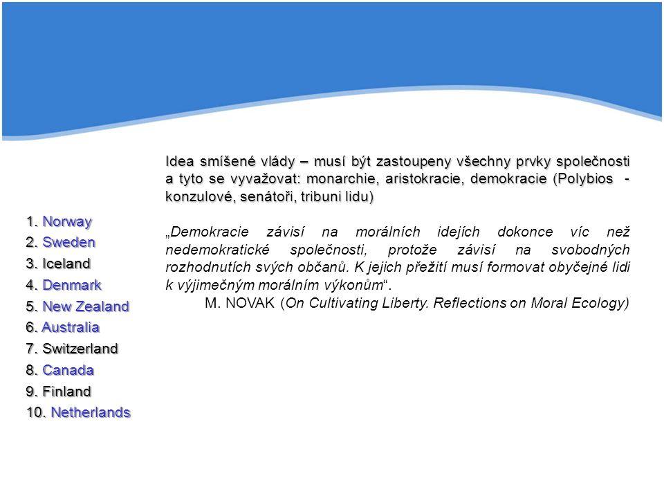 Idea smíšené vlády – musí být zastoupeny všechny prvky společnosti a tyto se vyvažovat: monarchie, aristokracie, demokracie (Polybios - konzulové, senátoři, tribuni lidu)