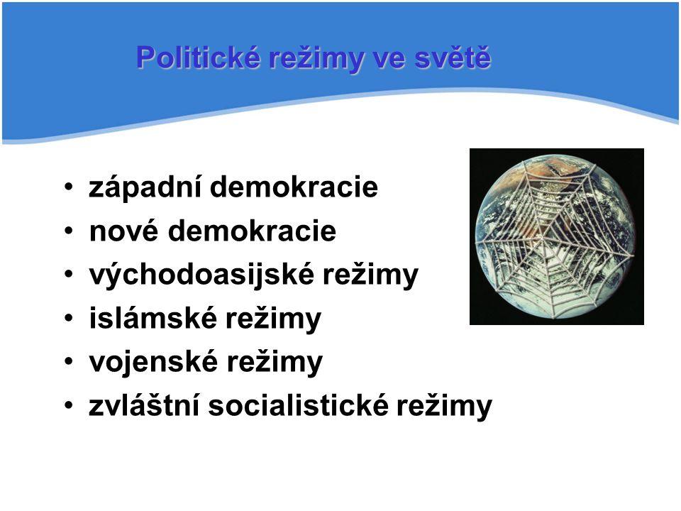 Politické režimy ve světě