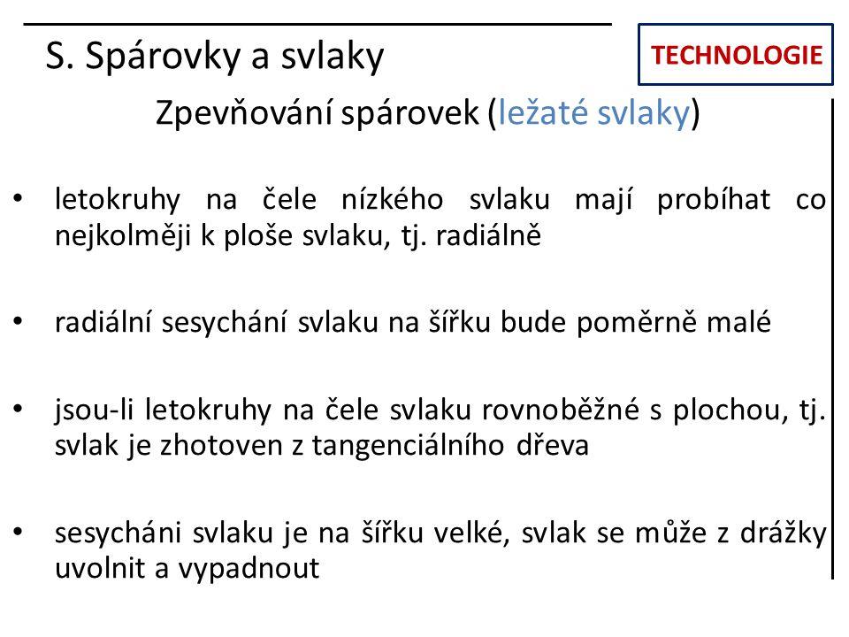S. Spárovky a svlaky Zpevňování spárovek (ležaté svlaky)