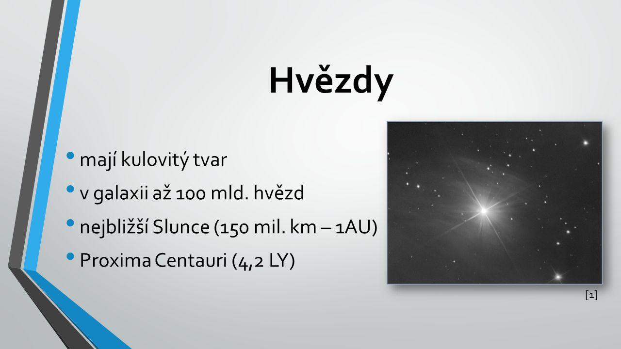 Hvězdy mají kulovitý tvar v galaxii až 100 mld. hvězd