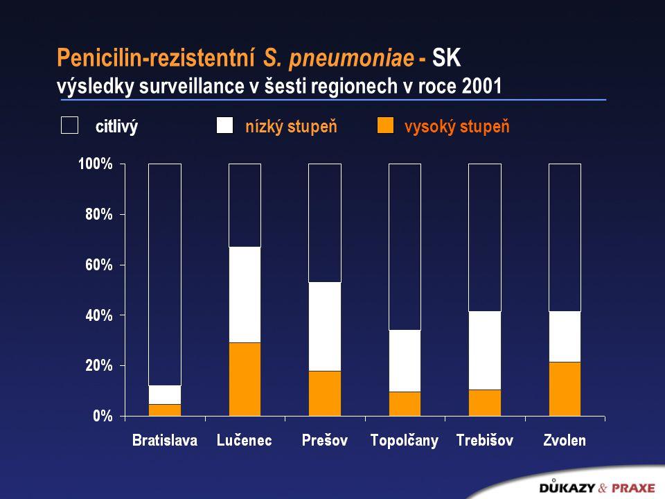 Penicilin-rezistentní S