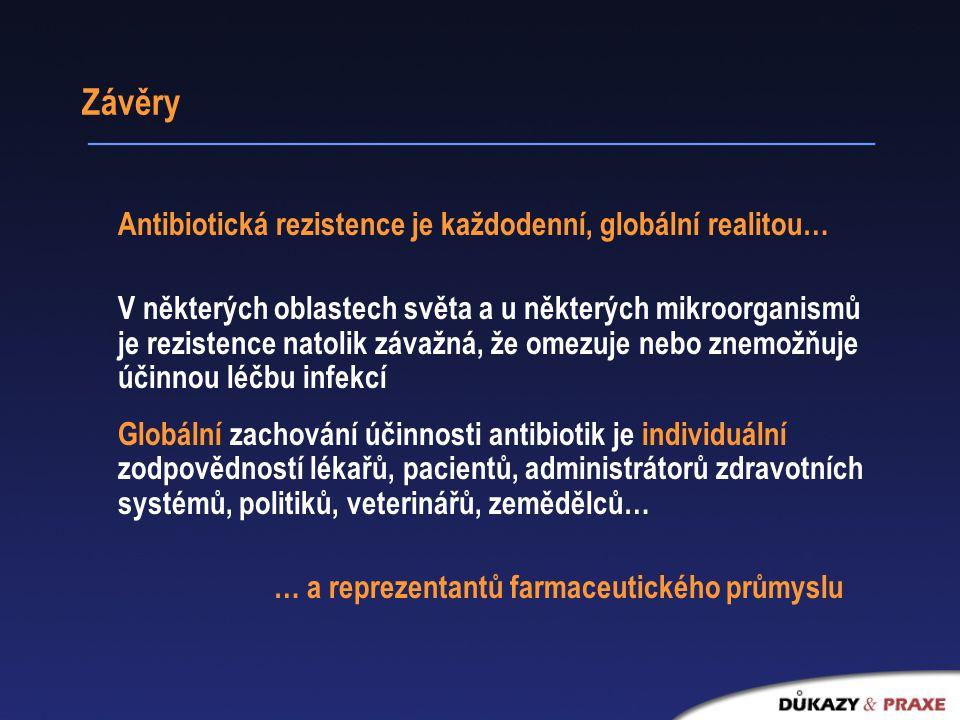 Závěry Antibiotická rezistence je každodenní, globální realitou…