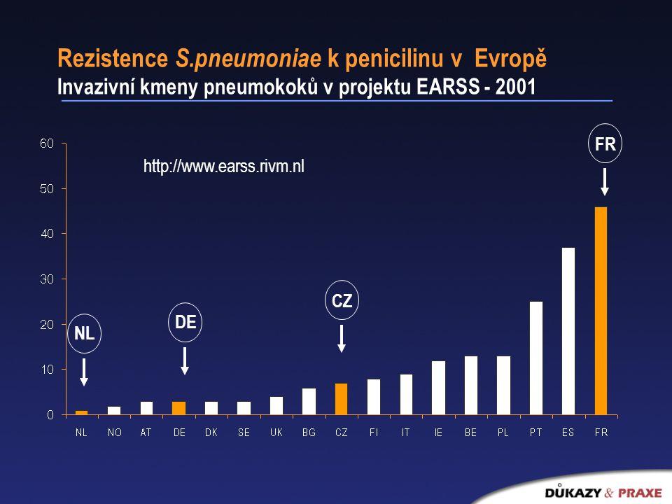 Rezistence S.pneumoniae k penicilinu v Evropě Invazivní kmeny pneumokoků v projektu EARSS - 2001