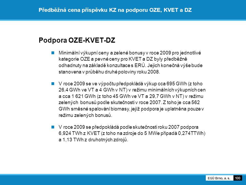 Předběžná cena příspěvku KZ na podporu OZE, KVET a DZ