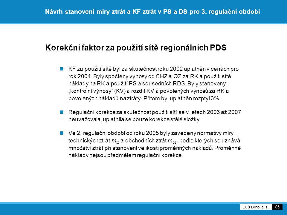 Korekční faktor za použití sítě regionálních PDS