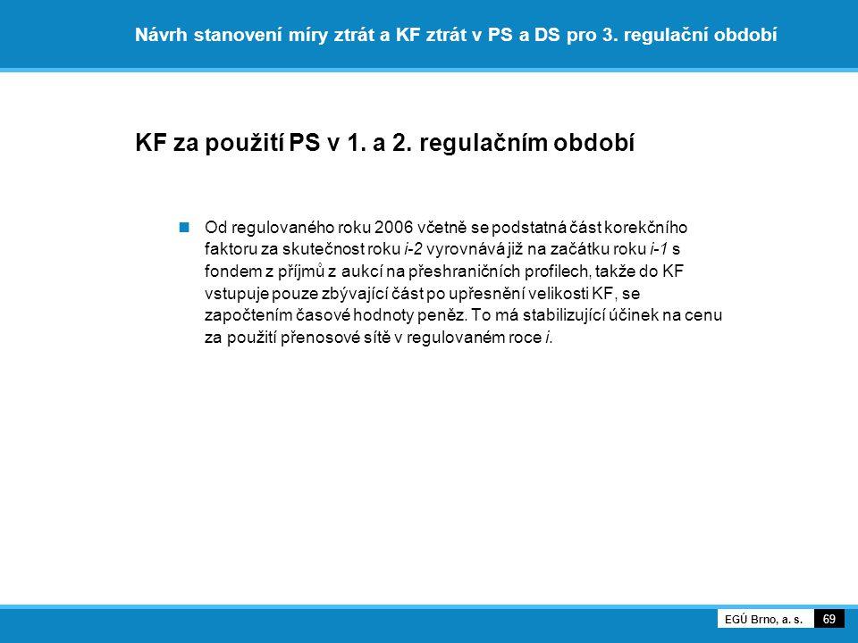KF za použití PS v 1. a 2. regulačním období
