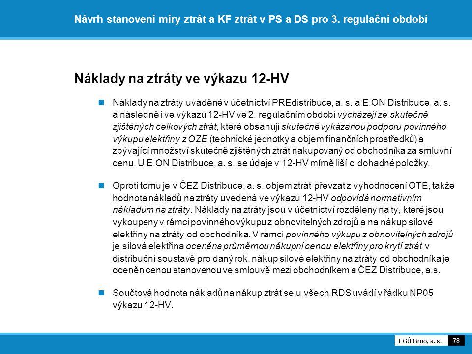 Náklady na ztráty ve výkazu 12-HV