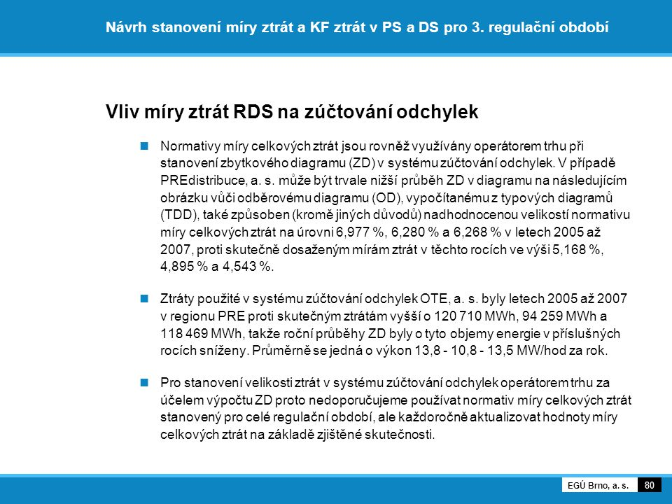 Vliv míry ztrát RDS na zúčtování odchylek