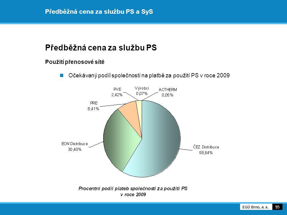 Předběžná cena za službu PS a SyS