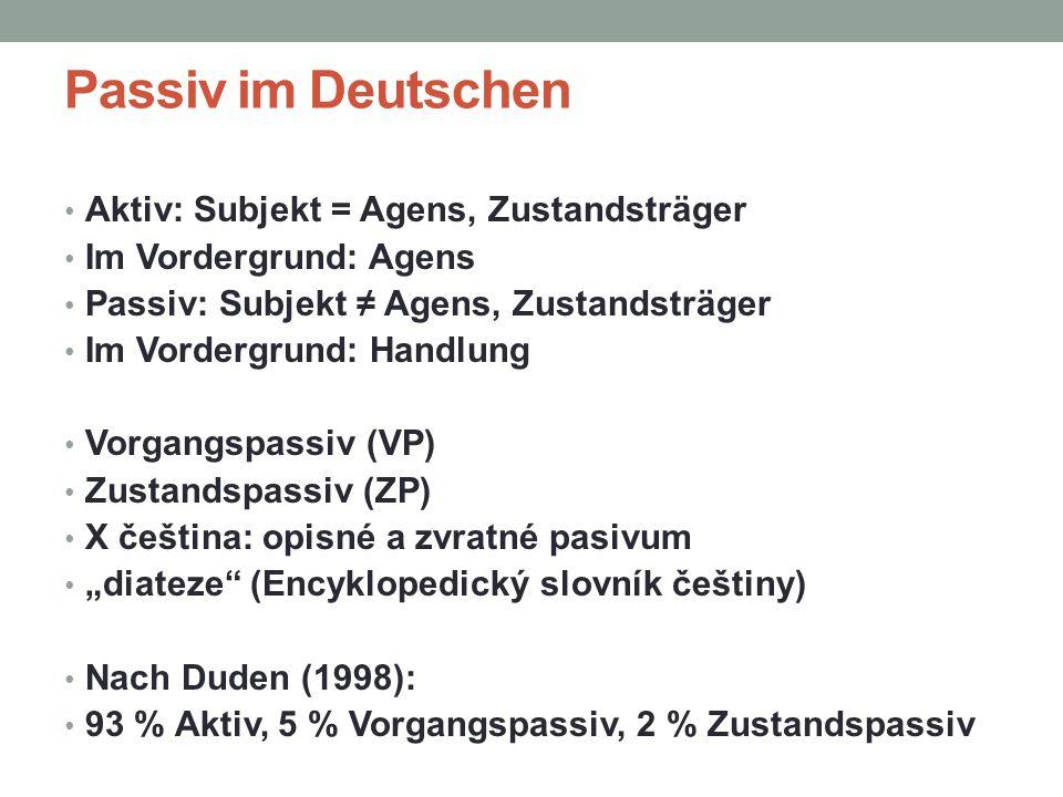 Passiv im Deutschen Aktiv: Subjekt = Agens, Zustandsträger