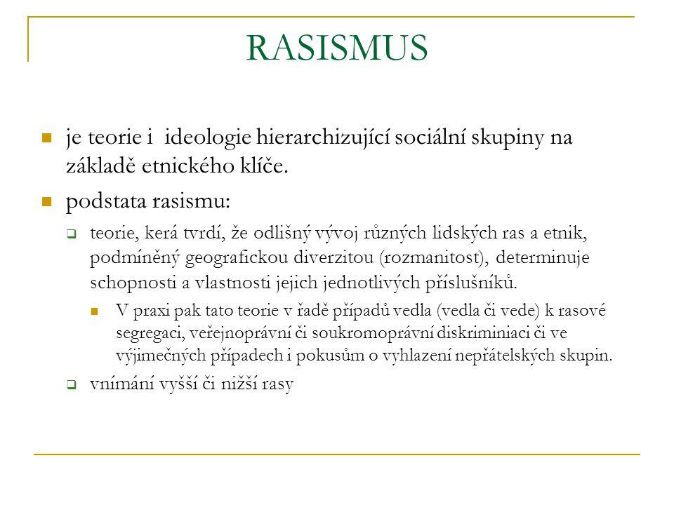 RASISMUS je teorie i ideologie hierarchizující sociální skupiny na základě etnického klíče. podstata rasismu: