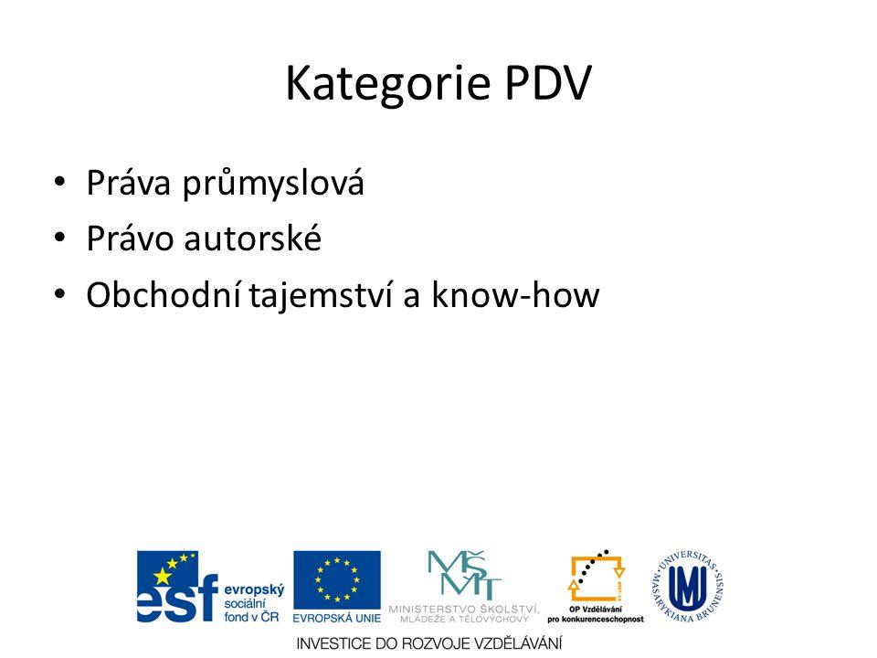 Kategorie PDV Práva průmyslová Právo autorské