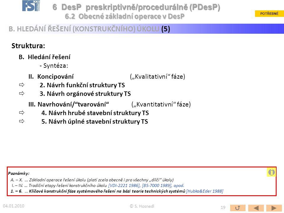 i 6 DesP preskriptivně/procedurálně (PDesP)