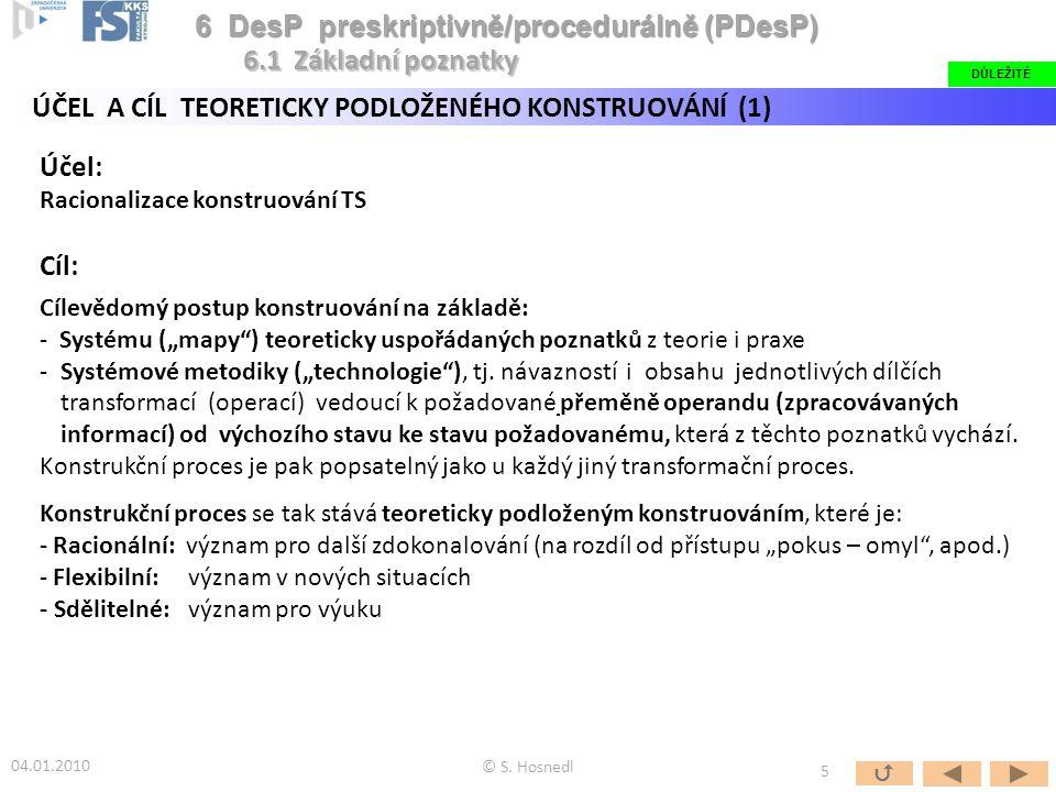 6 DesP preskriptivně/procedurálně (PDesP) 6.1 Základní poznatky