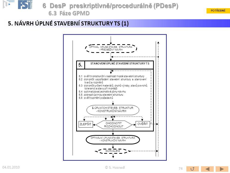 6 DesP preskriptivně/procedurálně (PDesP) 6.3 Fáze GPMD