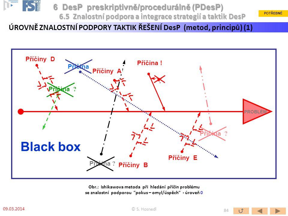 Black box 6 DesP preskriptivně/procedurálně (PDesP)