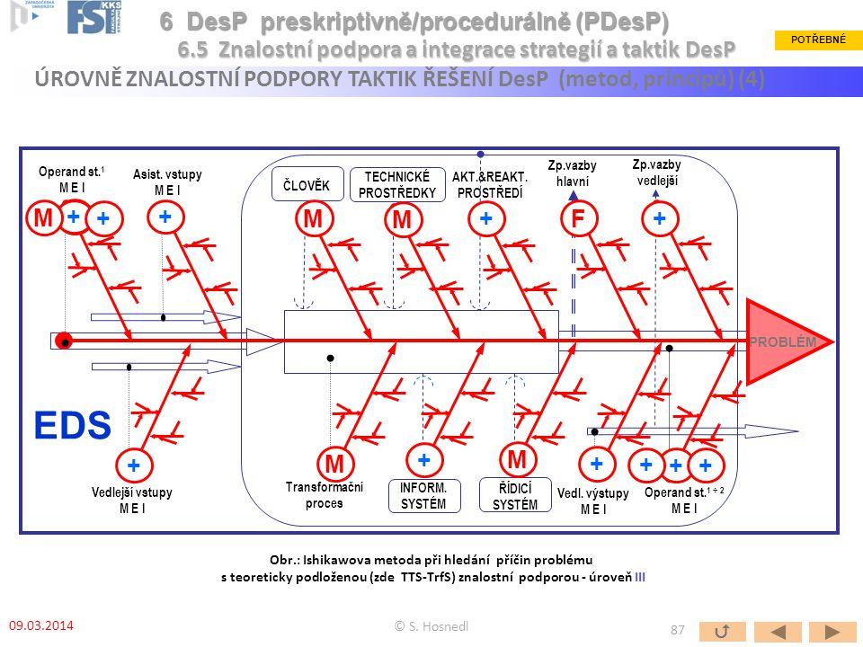 EDS 6 DesP preskriptivně/procedurálně (PDesP)
