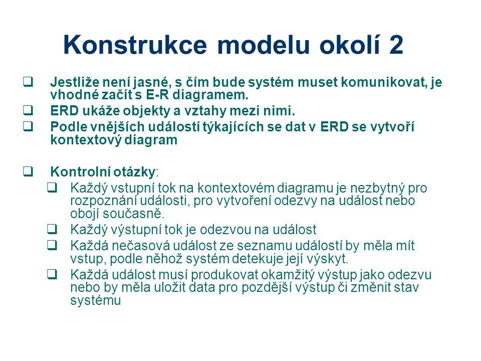 Konstrukce modelu okolí 2