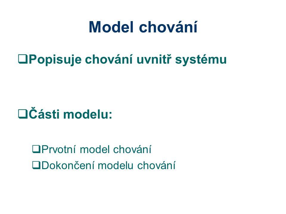Model chování Popisuje chování uvnitř systému Části modelu: