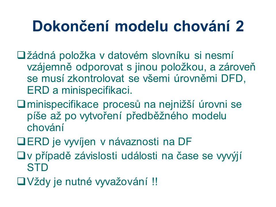Dokončení modelu chování 2