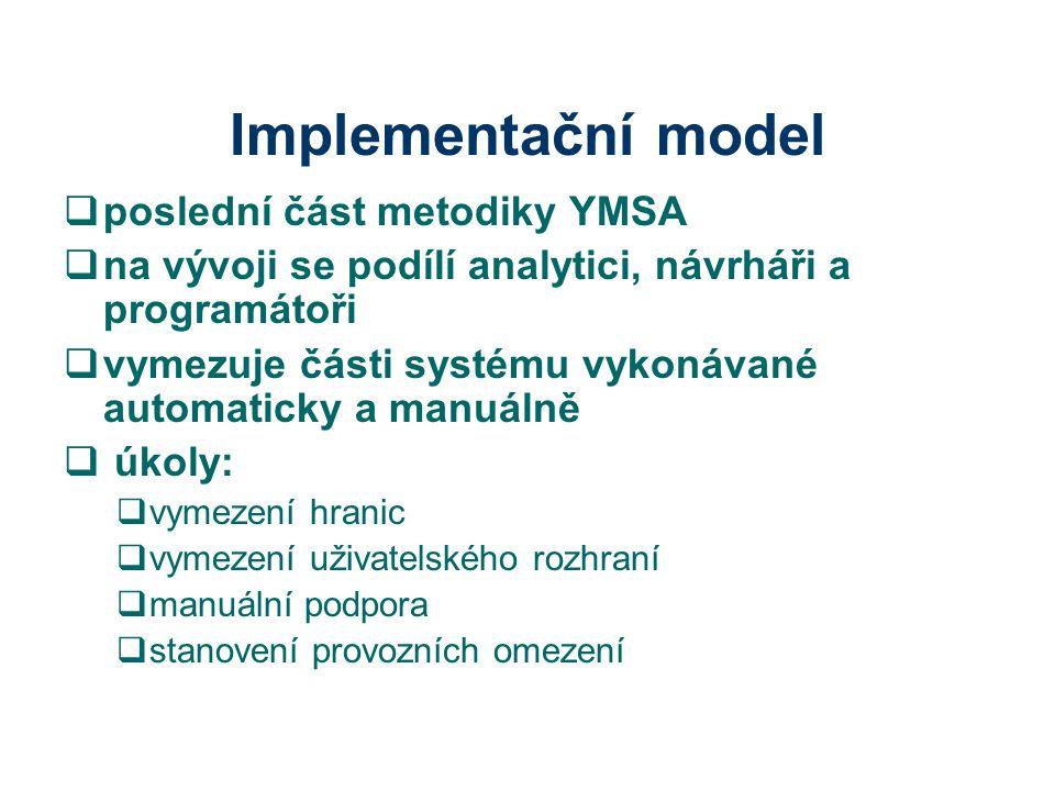 Implementační model poslední část metodiky YMSA