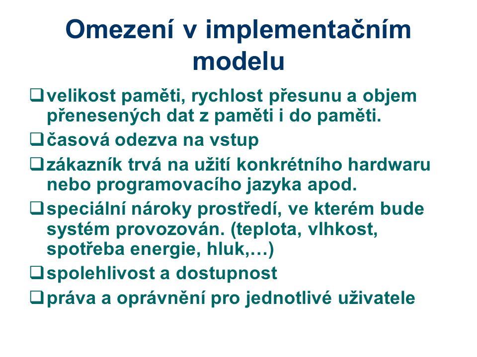 Omezení v implementačním modelu
