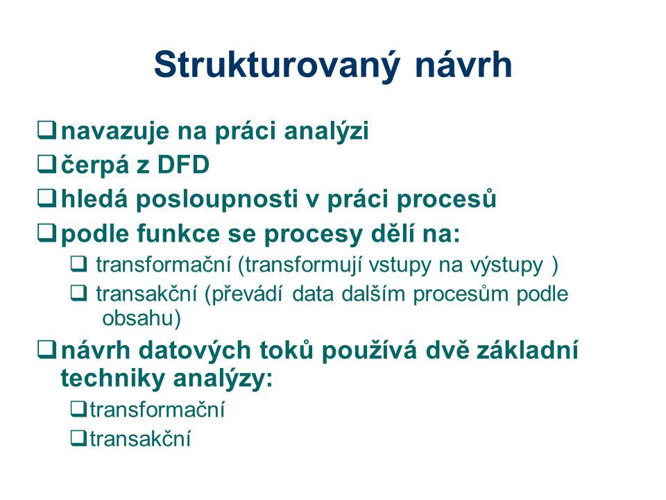 Strukturovaný návrh navazuje na práci analýzi čerpá z DFD