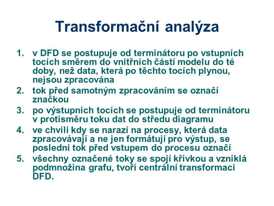 Transformační analýza