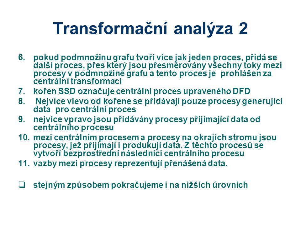 Transformační analýza 2