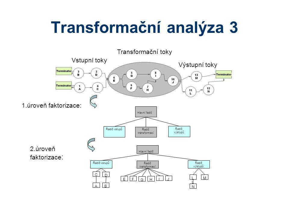 Transformační analýza 3