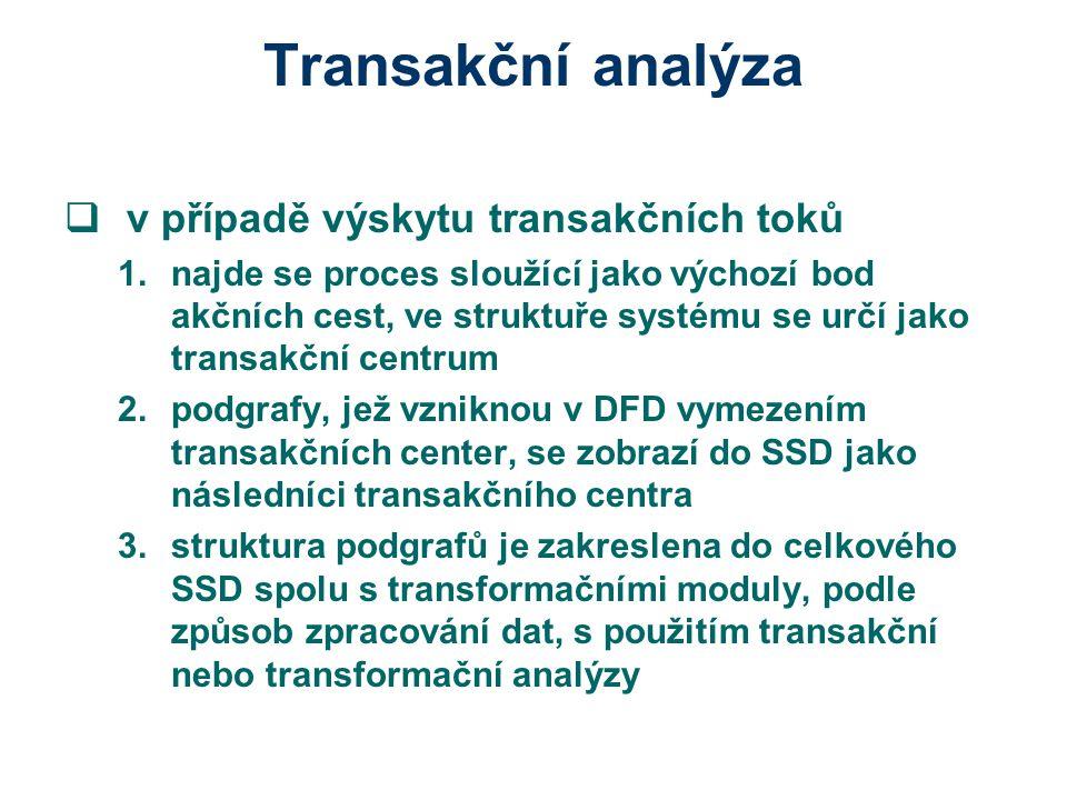 Transakční analýza v případě výskytu transakčních toků