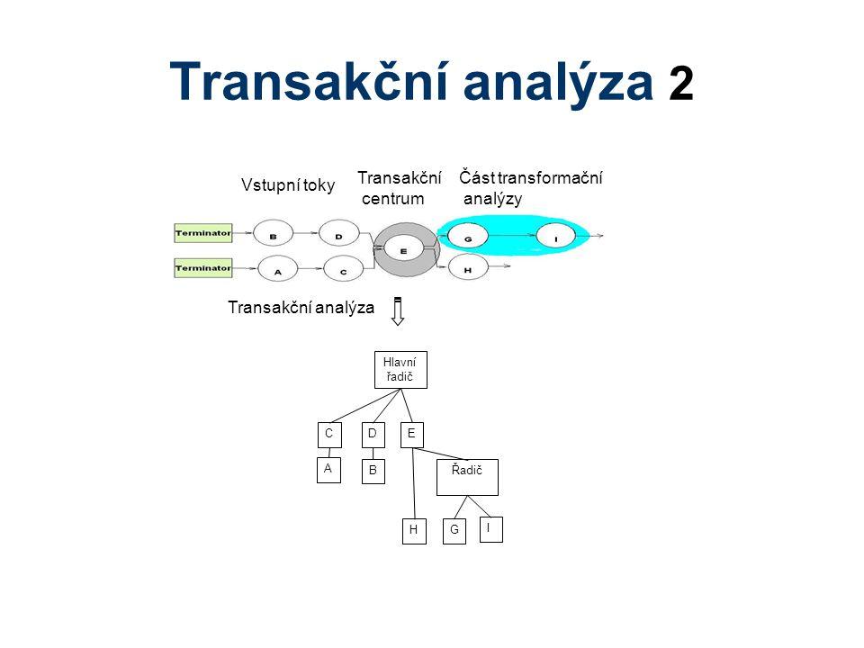 Transakční analýza 2 Transakční centrum Část transformační analýzy