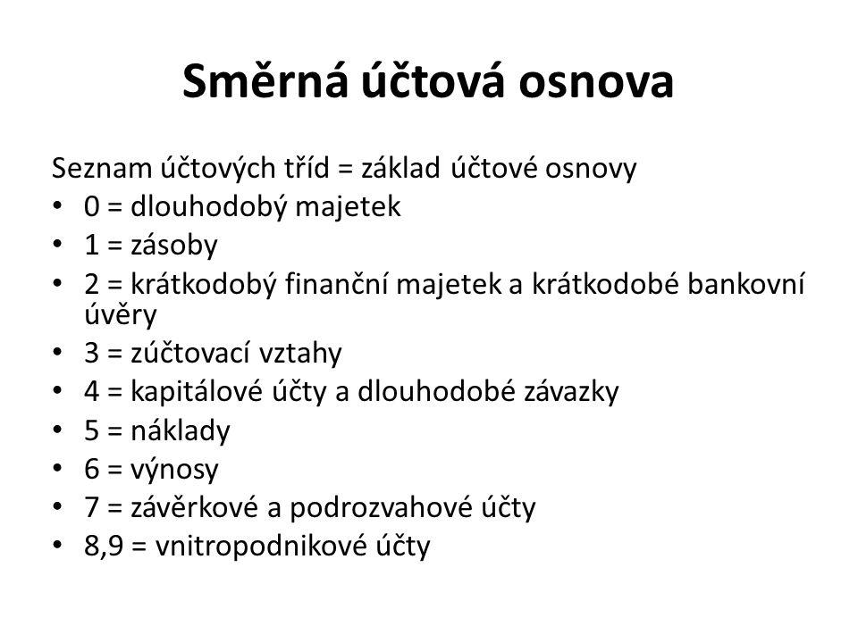 Směrná účtová osnova Seznam účtových tříd = základ účtové osnovy