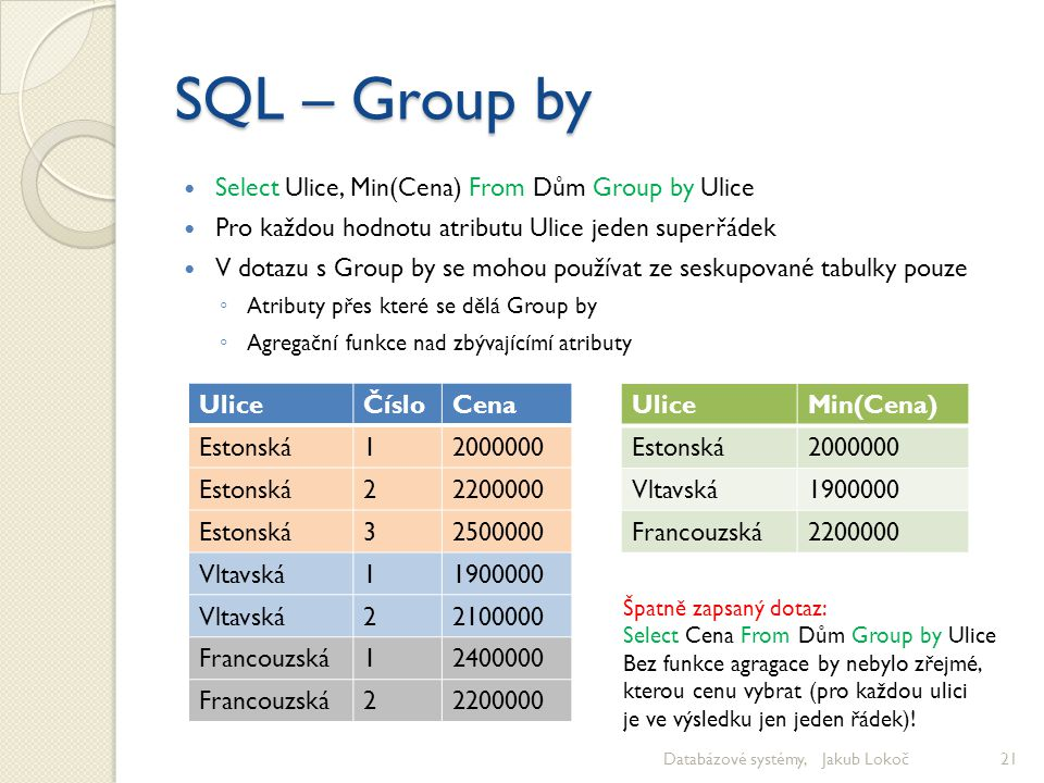 SQL – Group by Select Ulice, Min(Cena) From Dům Group by Ulice