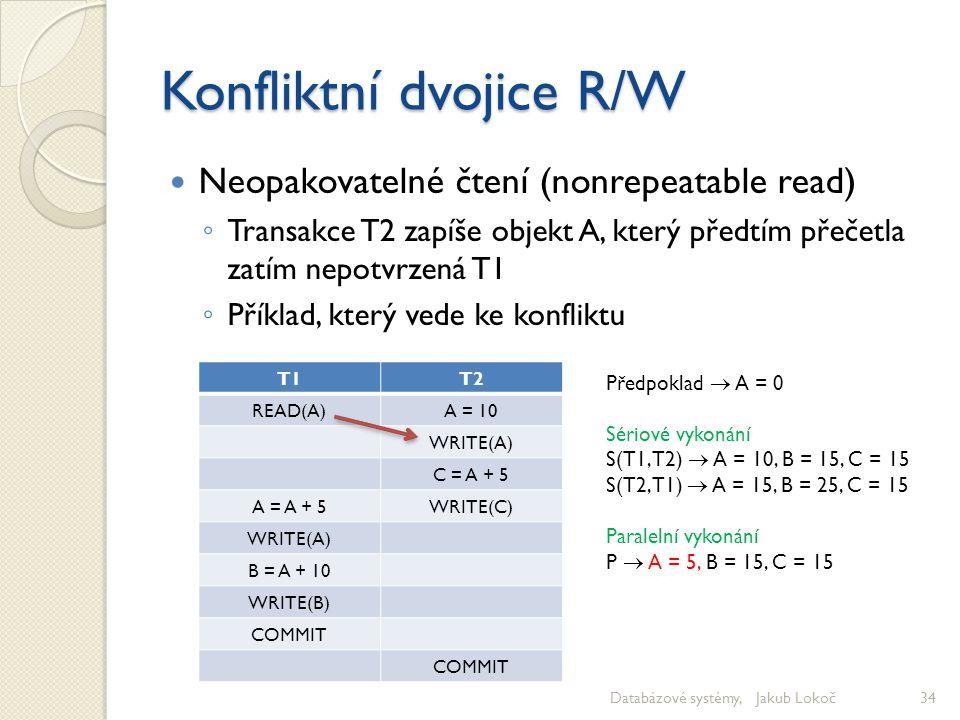 Konfliktní dvojice R/W